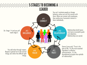 5 STAGES TO BECOMING A LEADER