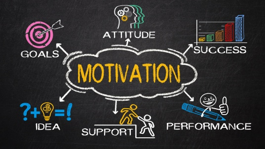 motivation concept with business elements and related keywords