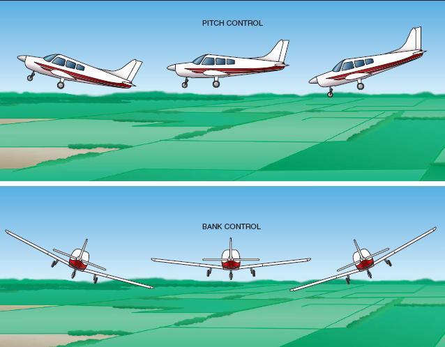 Airplane Attitude.jpg